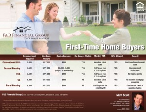 1st_time_ home_buyers-matt-scott